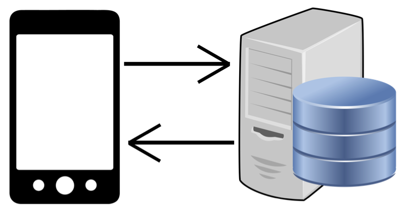 Setup of a Secure Web Service for an eHealth Application; ?>
